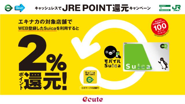 JRE POINT還元キャンペーン